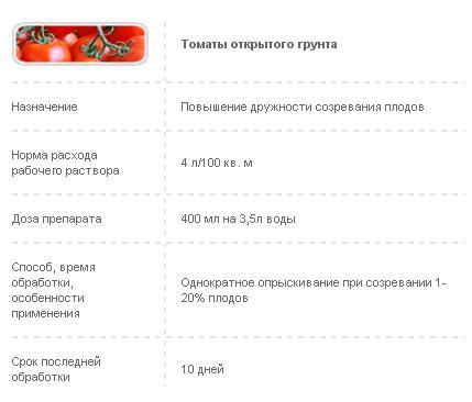 Эсфон (ХЭФК-65%)